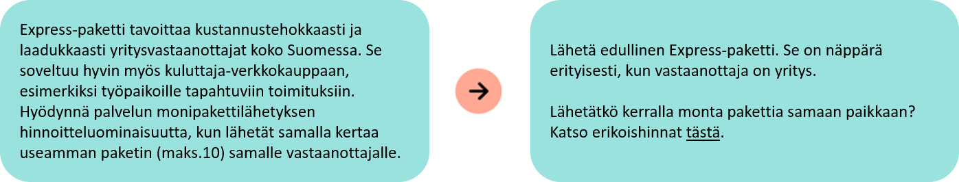 tekstiesimerkki sivuille